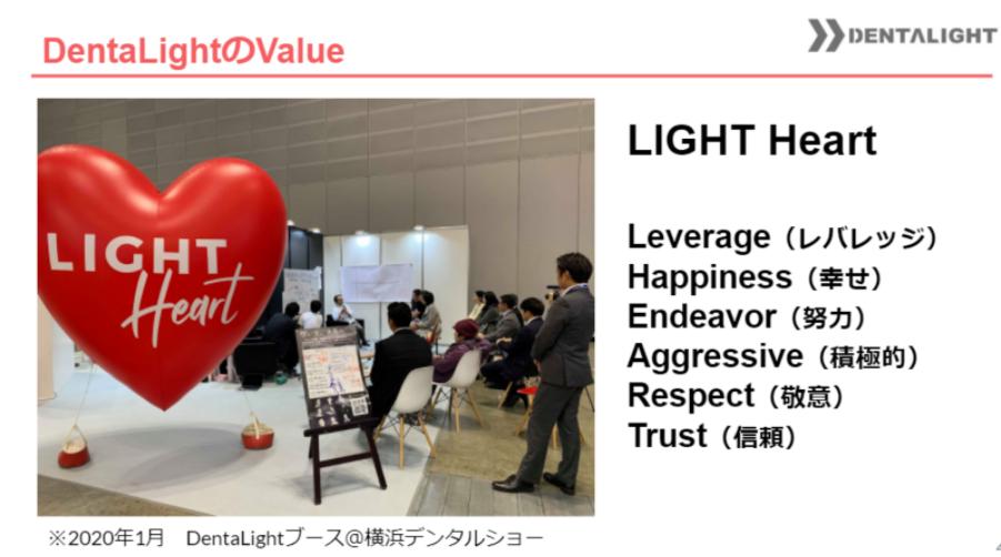 LIGHT Heart賞